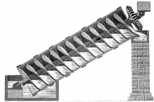 Sketch-style diagram of Archimedes' screw showing water being moved upward through cylindrical screw.