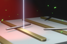 3D graphic image depicting a white surface with evenly spaced gold bars fixed on top of it, with freely moving smaller silver bars. A beam of light shines down in the center, with green particles floating around the area.
